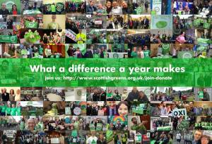 The Scottish Greens have grown from 1700 members to 9200 since referendum day