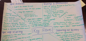 Thoughts from one of the workshop groups